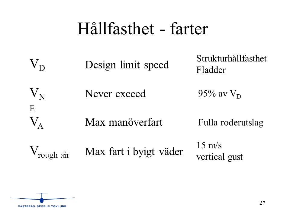 Hållfasthet - farter VD VNE VA Vrough air Design limit speed