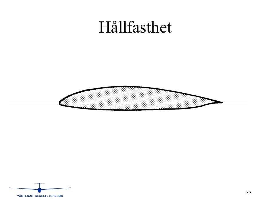 Hållfasthet Vrough air – 200 km/t = 55,5 m/s