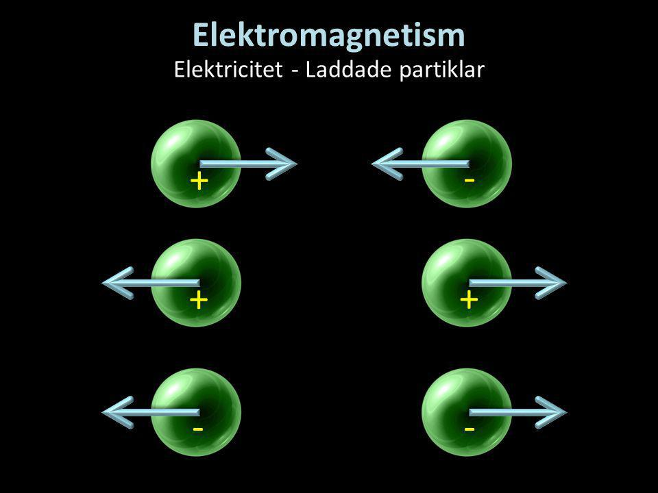 Elektricitet - Laddade partiklar