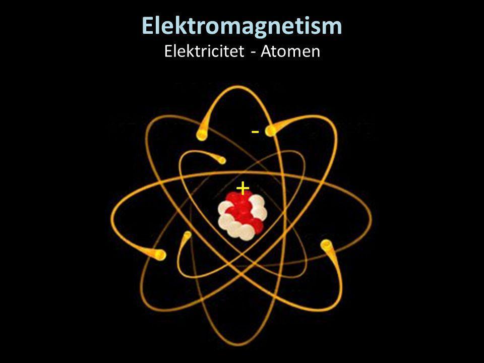 Elektromagnetism Elektricitet - Atomen - +