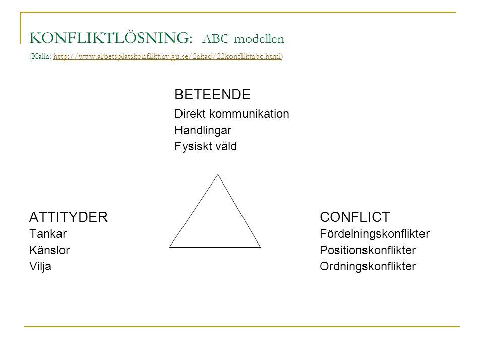 KONFLIKTLÖSNING: ABC-modellen (Källa: http://www. arbetsplatskonflikt