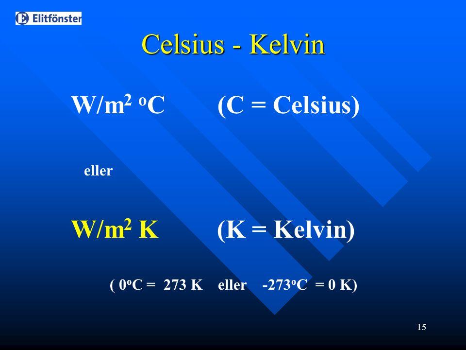 Celsius - Kelvin W/m2 oC (C = Celsius) eller W/m2 K (K = Kelvin)