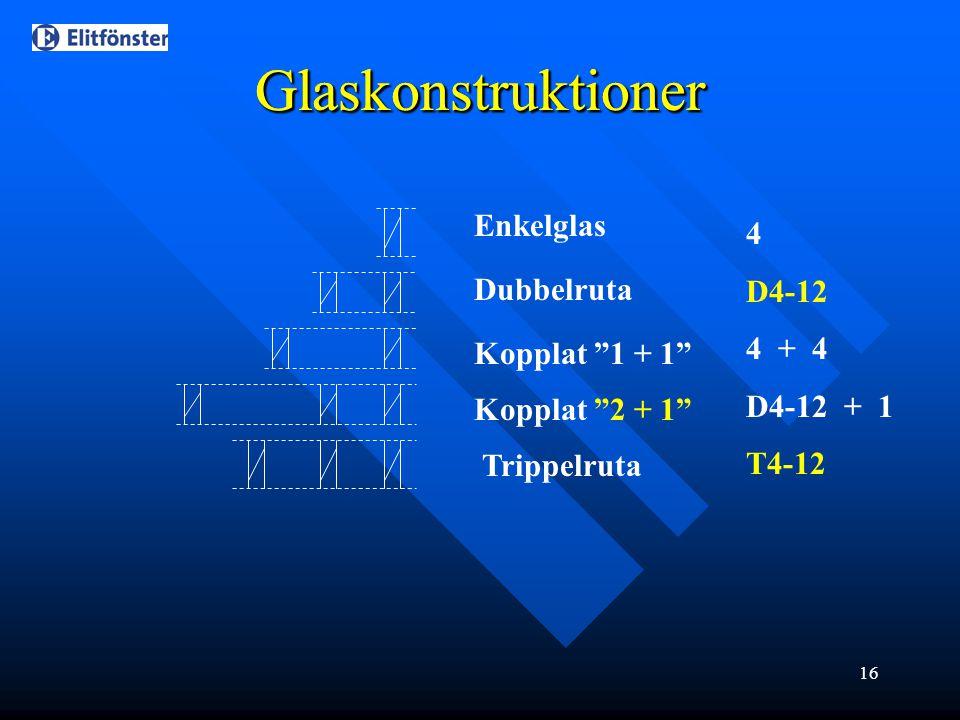 Glaskonstruktioner Glaskonstruktioner Enkelglas 4 D4-12 4 + 4
