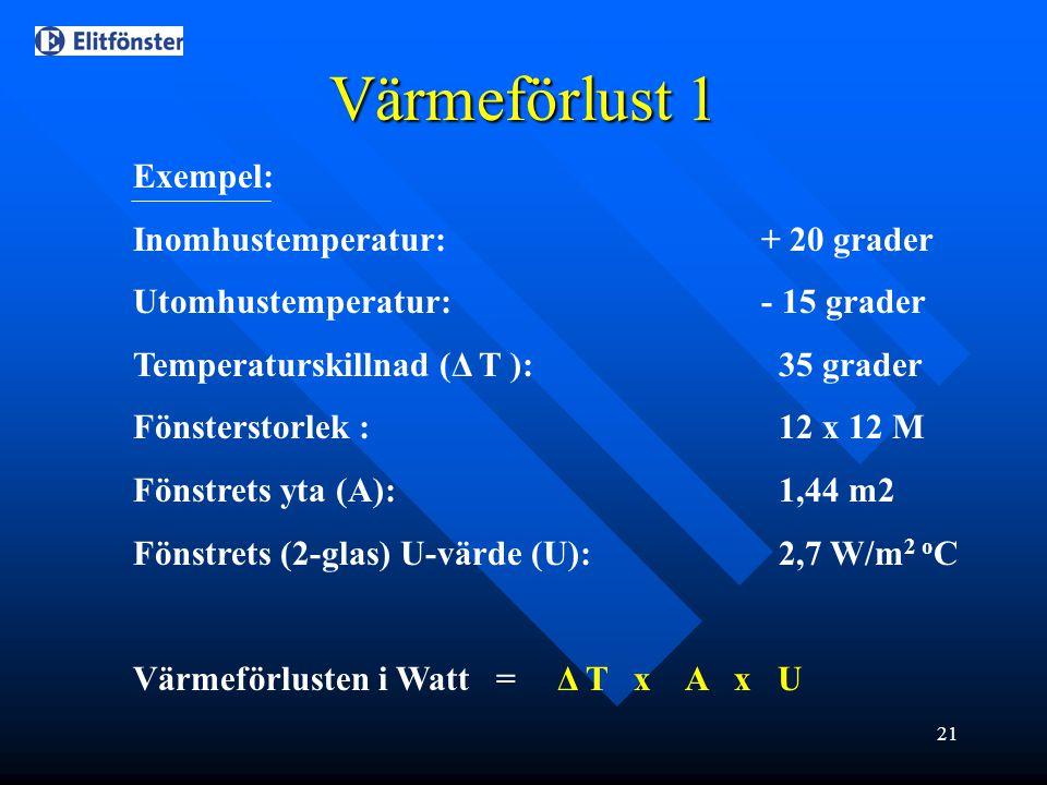 Värmeförlust 1 Exempel: Inomhustemperatur: + 20 grader