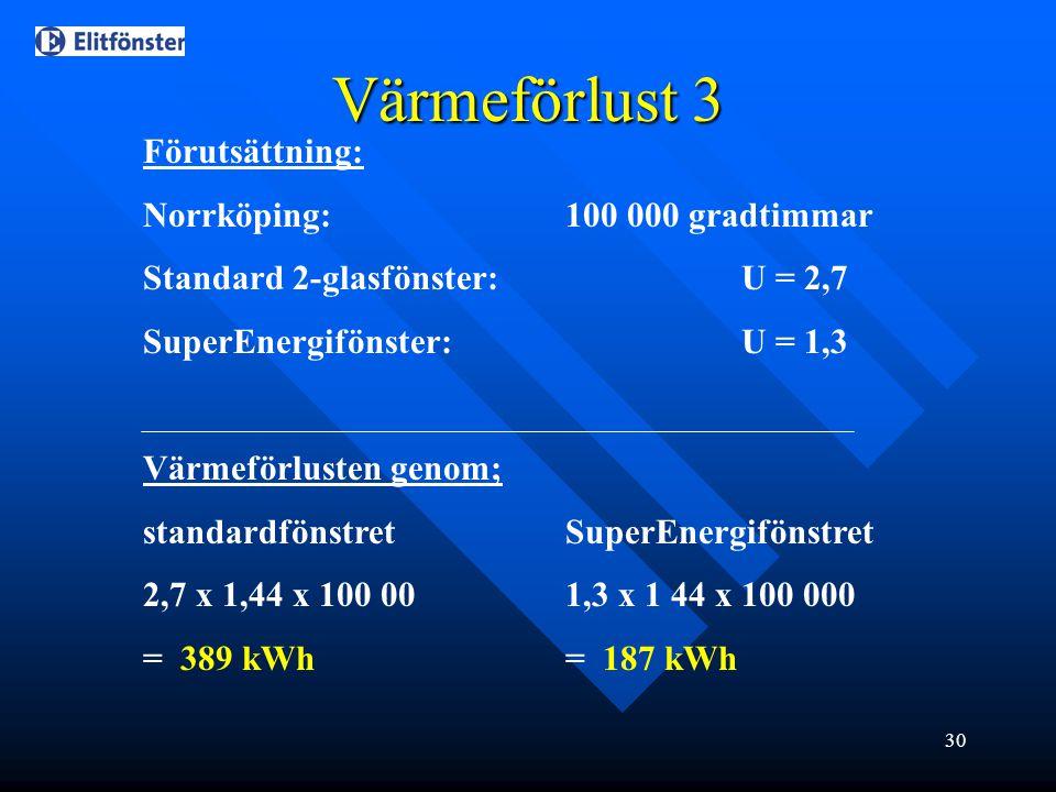 Värmeförlust 3 Förutsättning: Norrköping: 100 000 gradtimmar