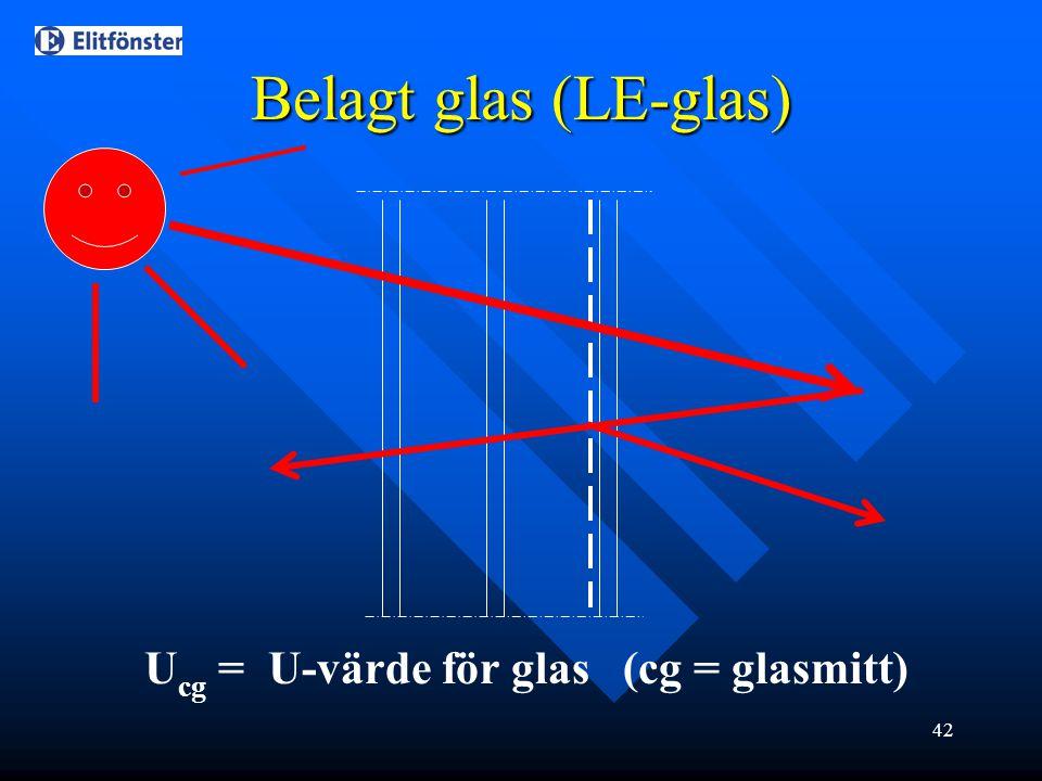 Belagt glas (LE-glas) Ucg = U-värde för glas (cg = glasmitt)