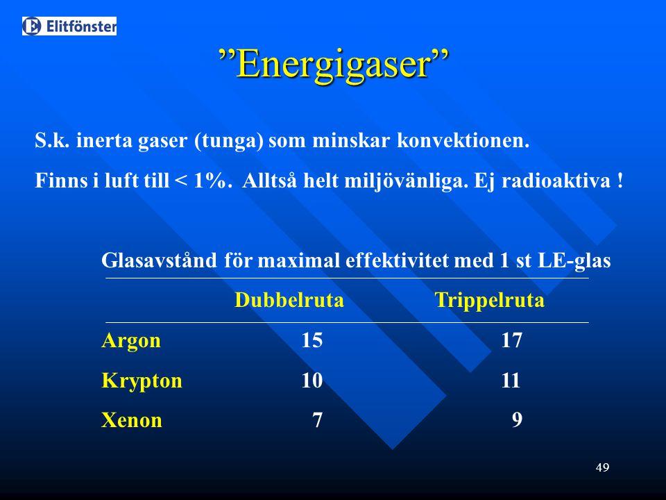 Energigaser S.k. inerta gaser (tunga) som minskar konvektionen.