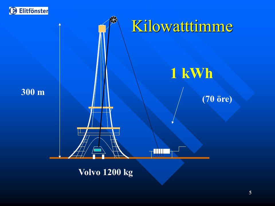 Kilowatttimme 1 kWh 300 m (70 öre) Volvo 1200 kg