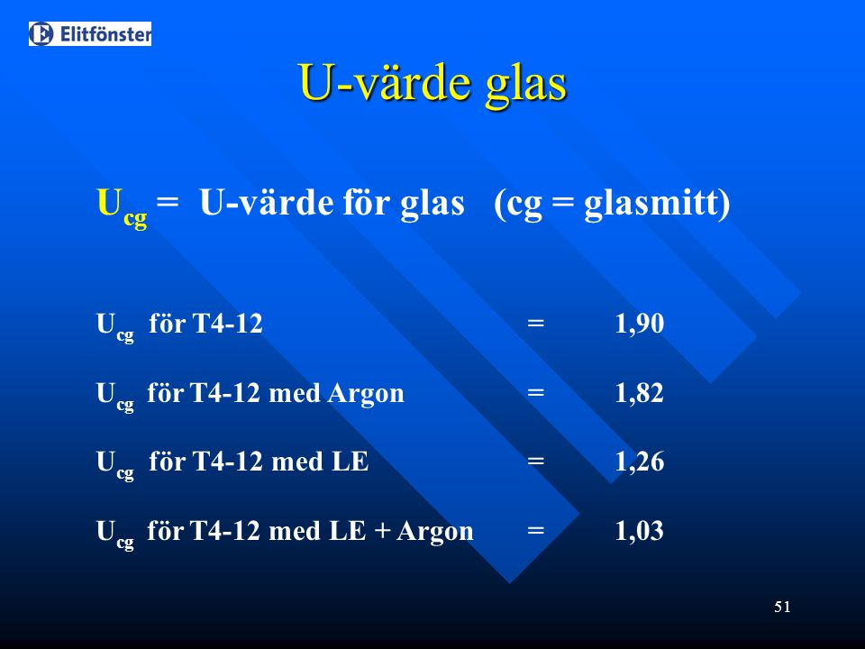 U-värde glas Ucg = U-värde för glas (cg = glasmitt)