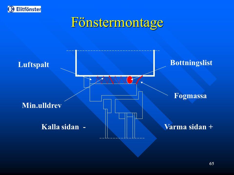Fönstermontage Bottningslist Luftspalt Fogmassa Min.ulldrev