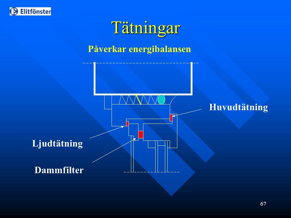 Tätningar Påverkar energibalansen Huvudtätning Ljudtätning Dammfilter