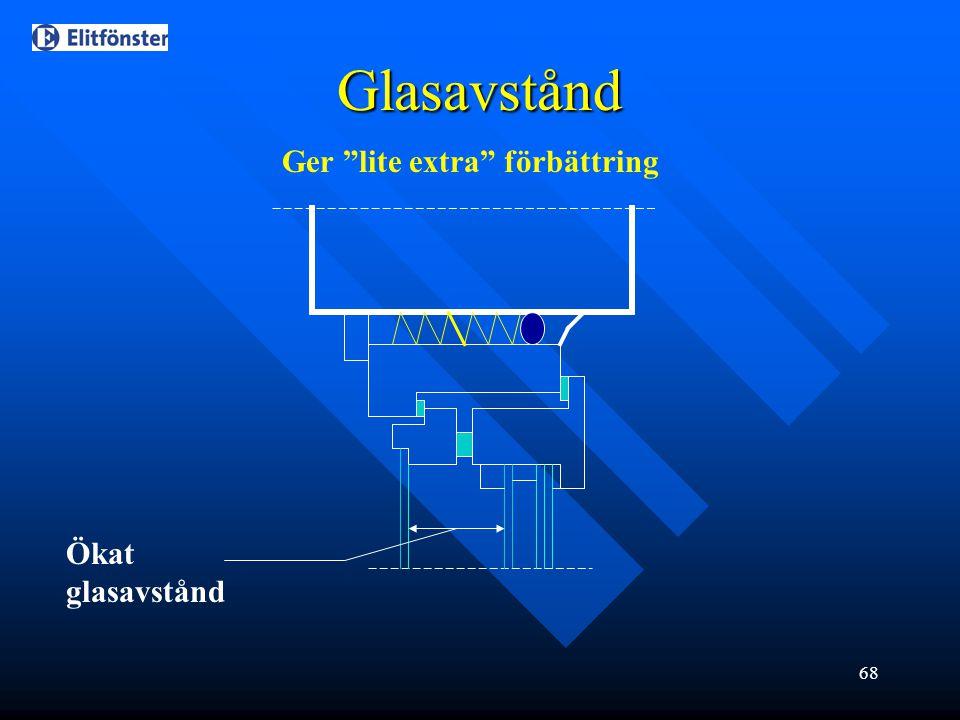 Glasavstånd Ger lite extra förbättring Ökat glasavstånd