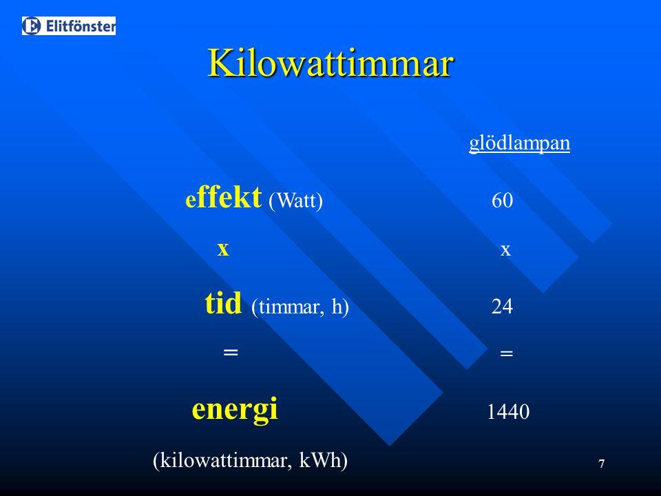 Kilowattimmar glödlampan effekt (Watt) 60 x x tid (timmar, h) 24 = =