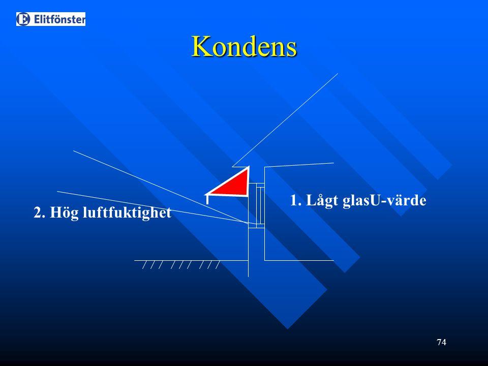 Kondens 1. Lågt glasU-värde 2. Hög luftfuktighet
