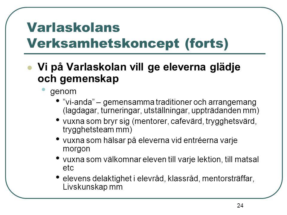 Varlaskolans Verksamhetskoncept (forts)