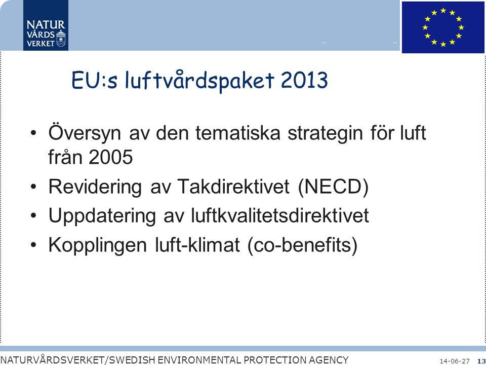 EU:s luftvårdspaket 2013 Översyn av den tematiska strategin för luft från 2005. Revidering av Takdirektivet (NECD)
