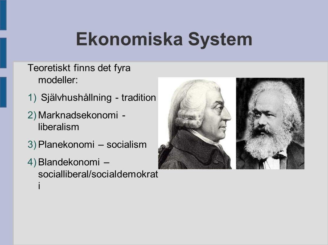 Ekonomiska System Teoretiskt finns det fyra modeller: