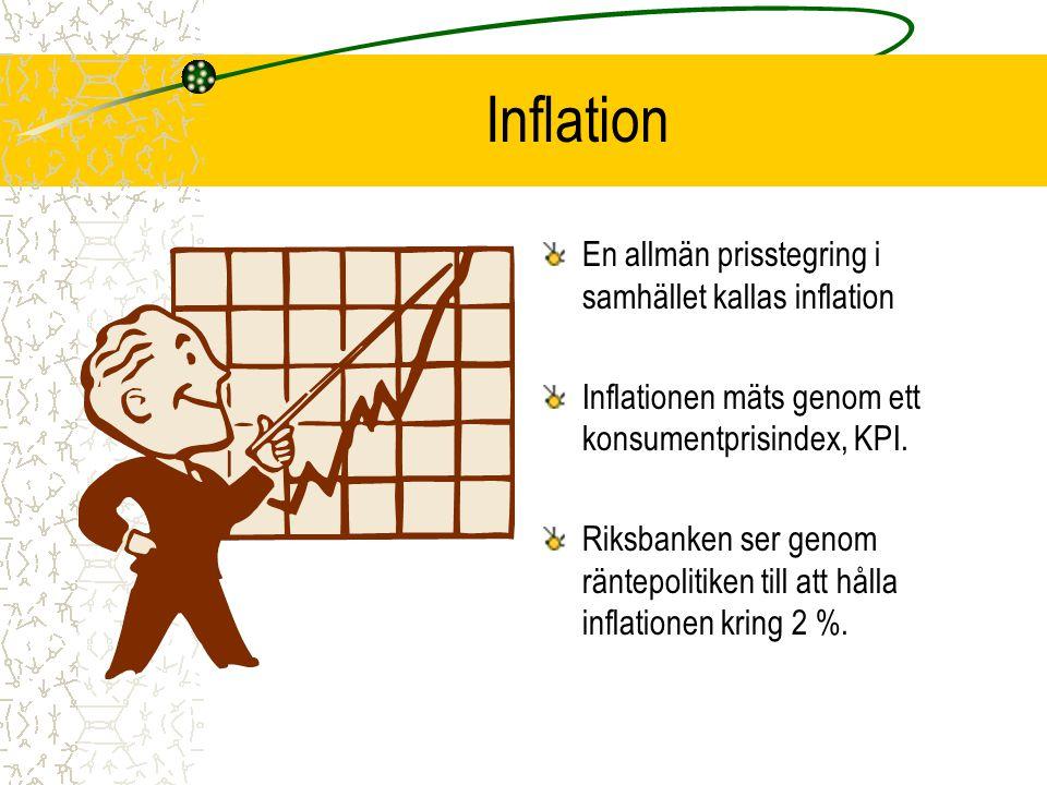 Inflation En allmän prisstegring i samhället kallas inflation