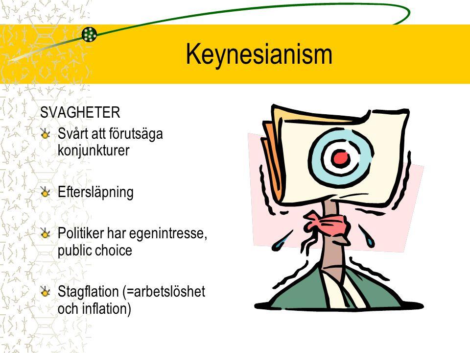 Keynesianism SVAGHETER Svårt att förutsäga konjunkturer Eftersläpning