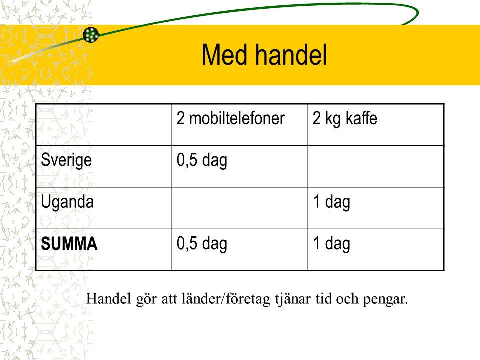 Med handel 2 mobiltelefoner 2 kg kaffe Sverige 0,5 dag Uganda 1 dag
