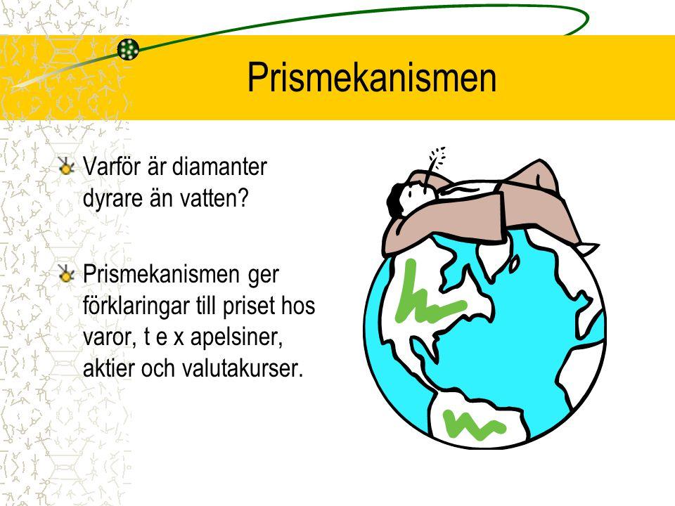 Prismekanismen Varför är diamanter dyrare än vatten