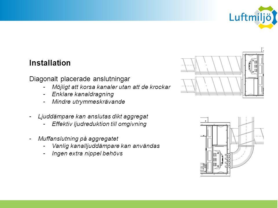 Installation Diagonalt placerade anslutningar