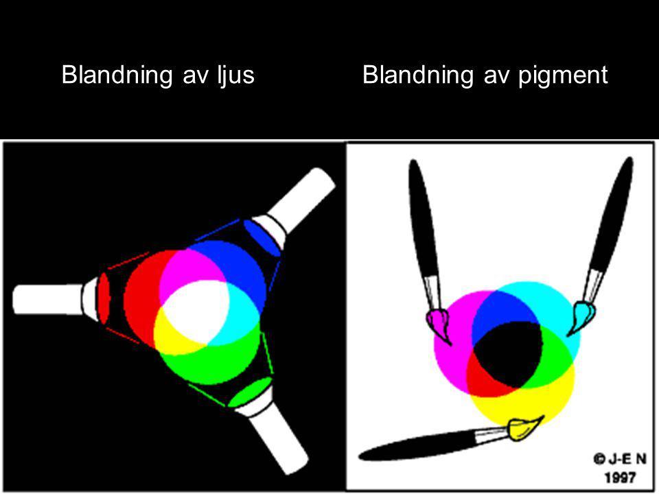 Blandning av ljus Blandning av pigment
