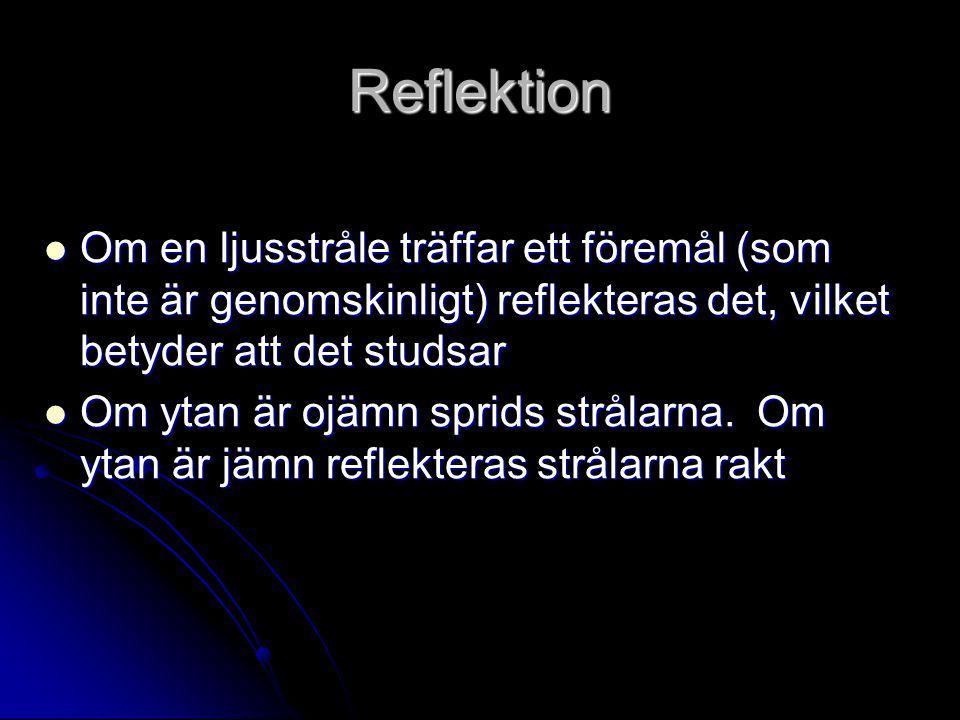 Reflektion Om en ljusstråle träffar ett föremål (som inte är genomskinligt) reflekteras det, vilket betyder att det studsar.