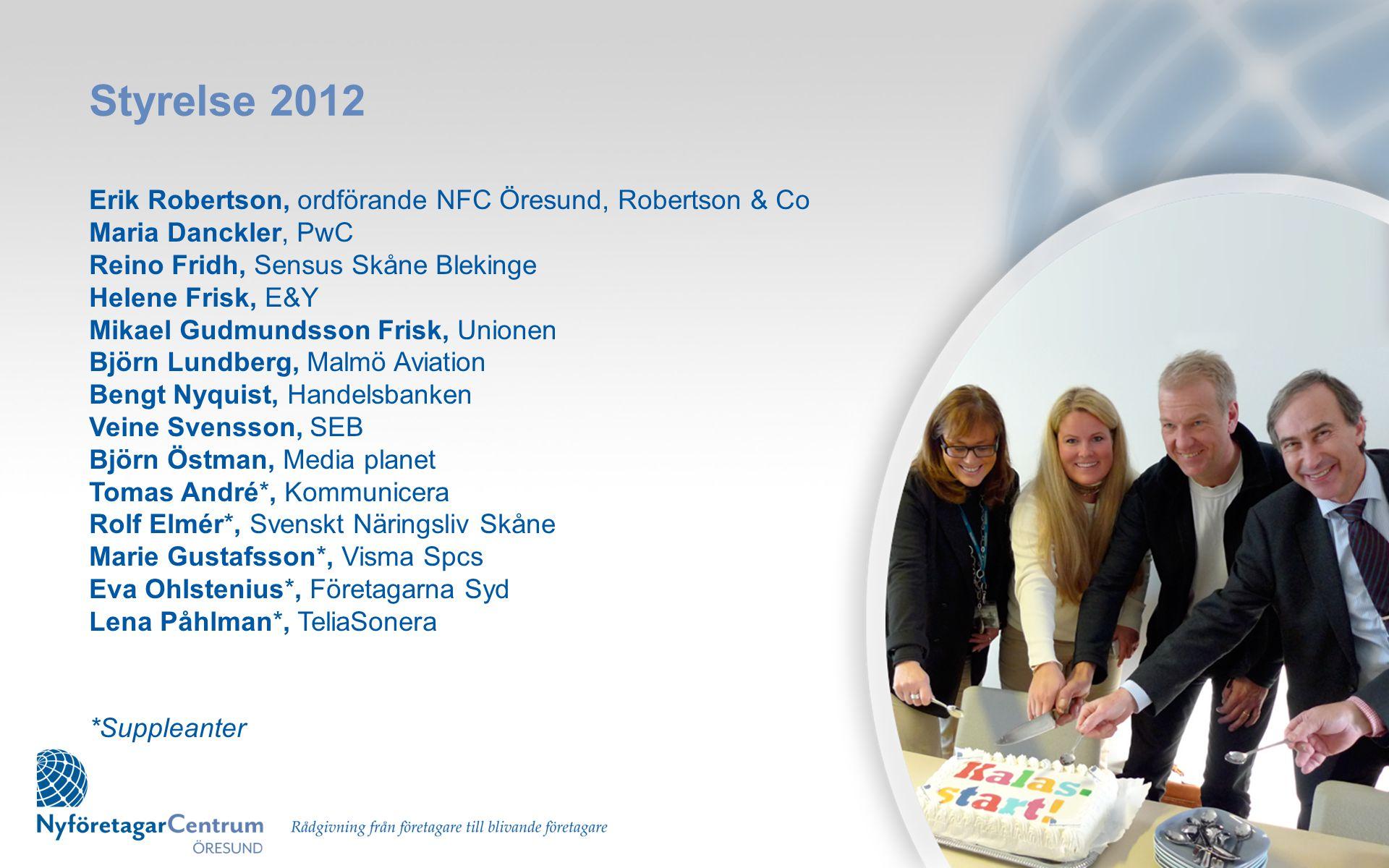 Styrelse 2012