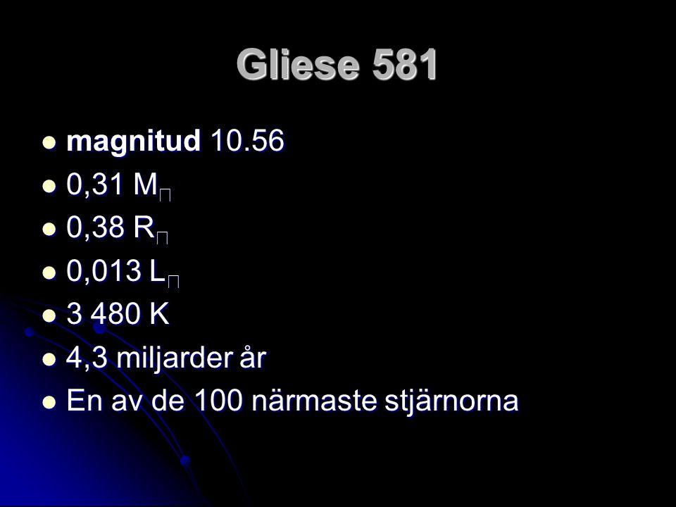 Gliese 581 magnitud 10.56 0,31 M☉ 0,38 R☉ 0,013 L☉ 3 480 K
