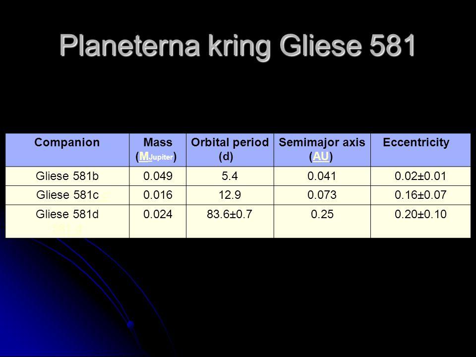 Planeterna kring Gliese 581