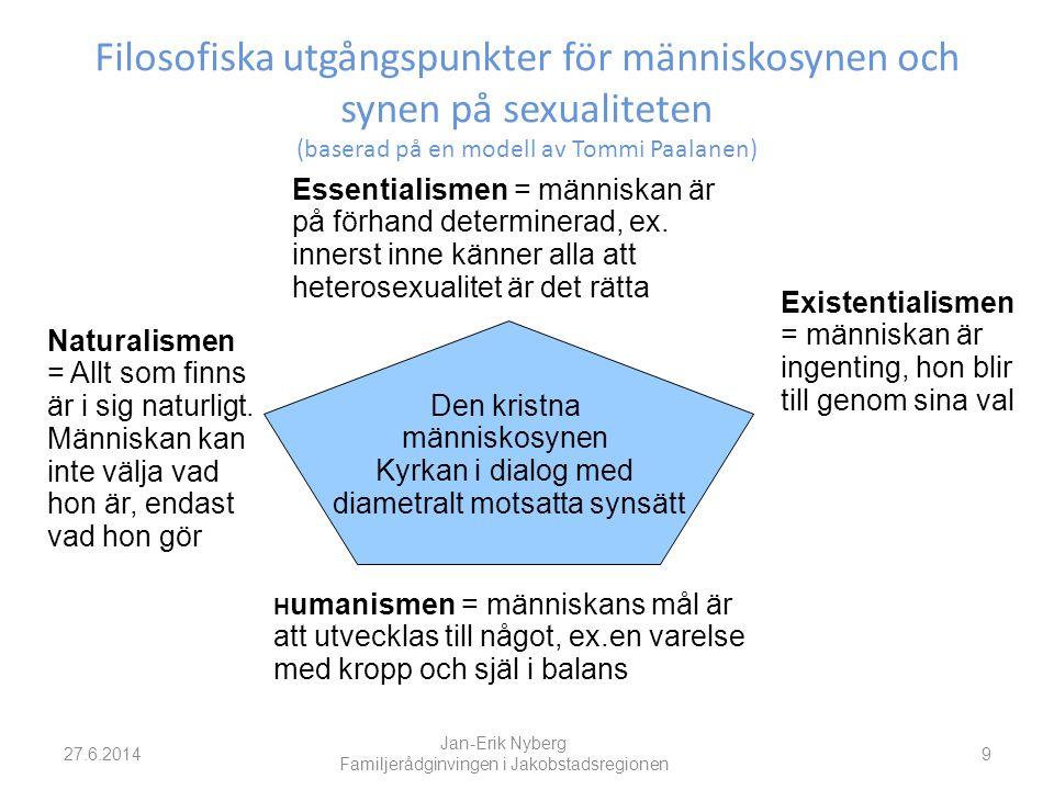 Filosofiska utgångspunkter för människosynen och synen på sexualiteten (baserad på en modell av Tommi Paalanen)