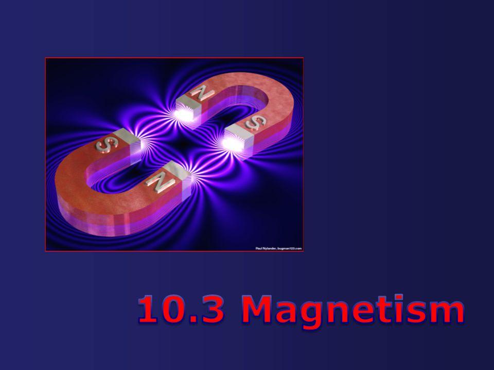 10.3 Magnetism