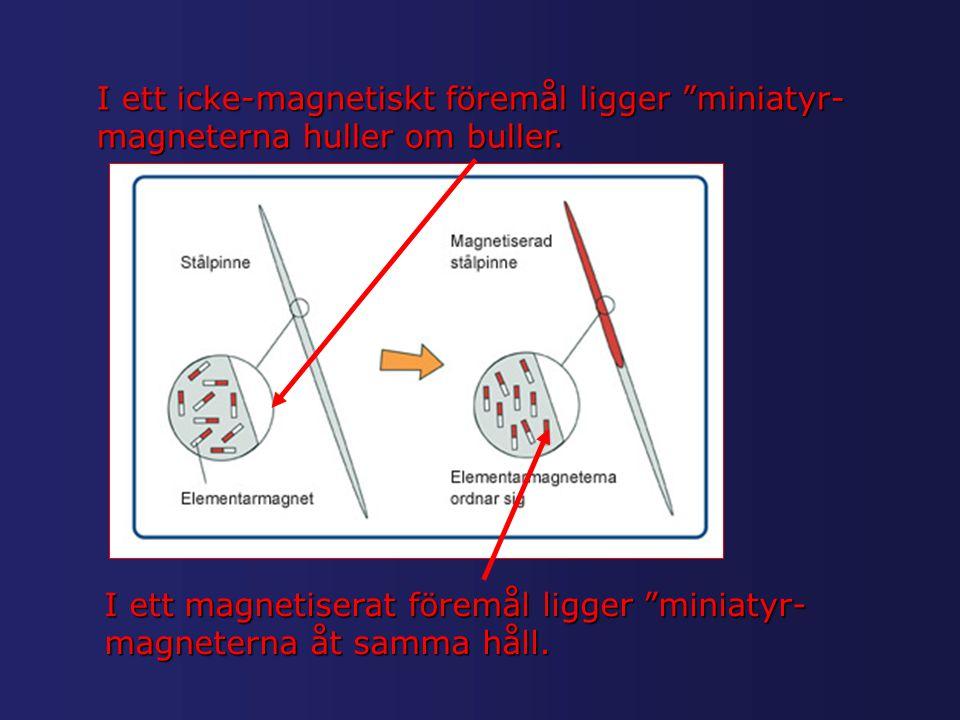 I ett icke-magnetiskt föremål ligger miniatyr-magneterna huller om buller.