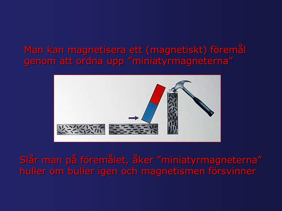 Man kan magnetisera ett (magnetiskt) föremål genom att ordna upp miniatyrmagneterna