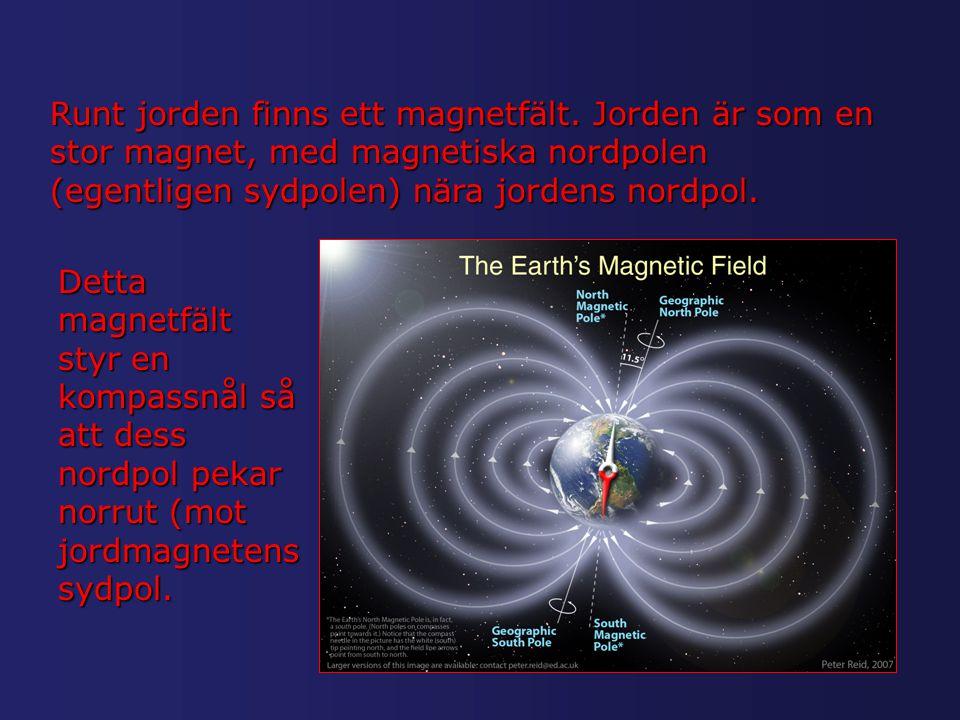 Runt jorden finns ett magnetfält
