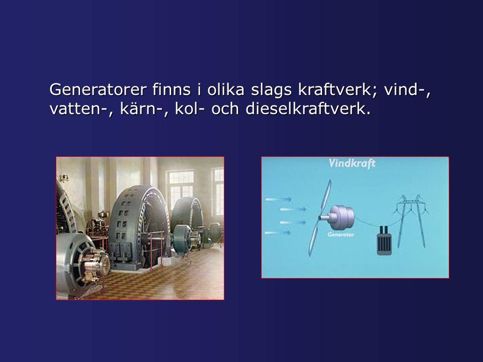 Generatorer finns i olika slags kraftverk; vind-, vatten-, kärn-, kol- och dieselkraftverk.