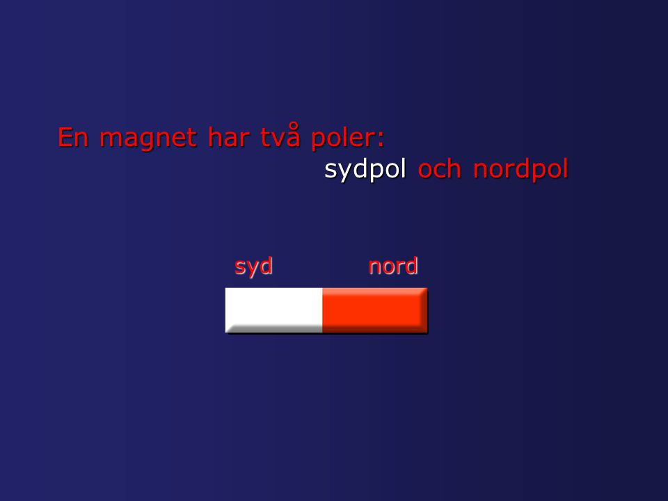 En magnet har två poler: sydpol och nordpol