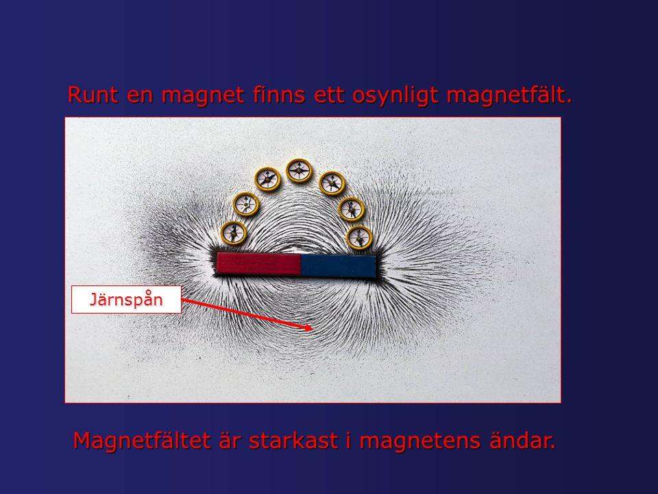 Runt en magnet finns ett osynligt magnetfält.