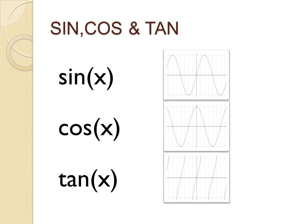 SIN,COS & TAN sin(x) cos(x) tan(x)