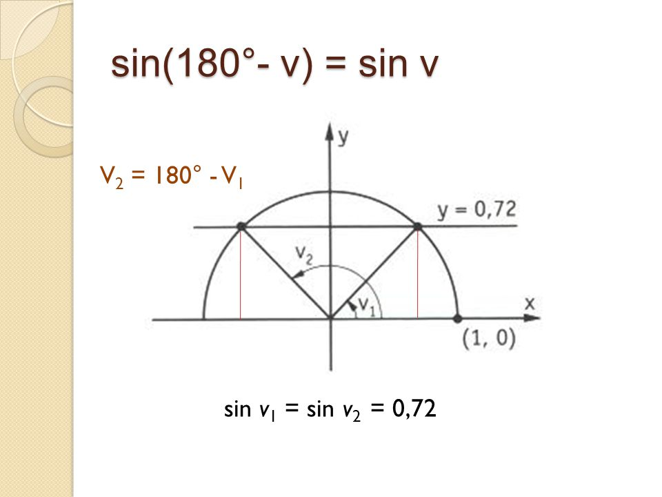 sin(180°- v) = sin v V2 = 180° - V1 sin v1 = sin v2 = 0,72