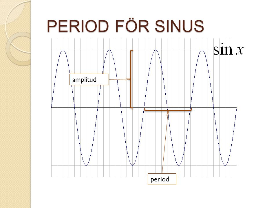 PERIOD FÖR SINUS amplitud period