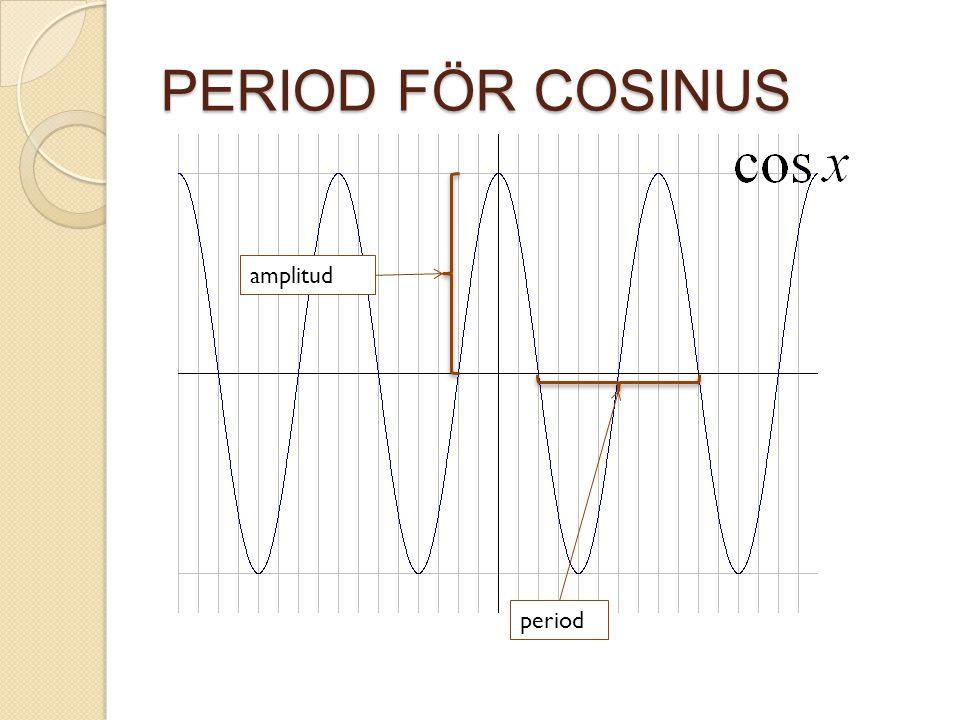 PERIOD FÖR COSINUS amplitud period