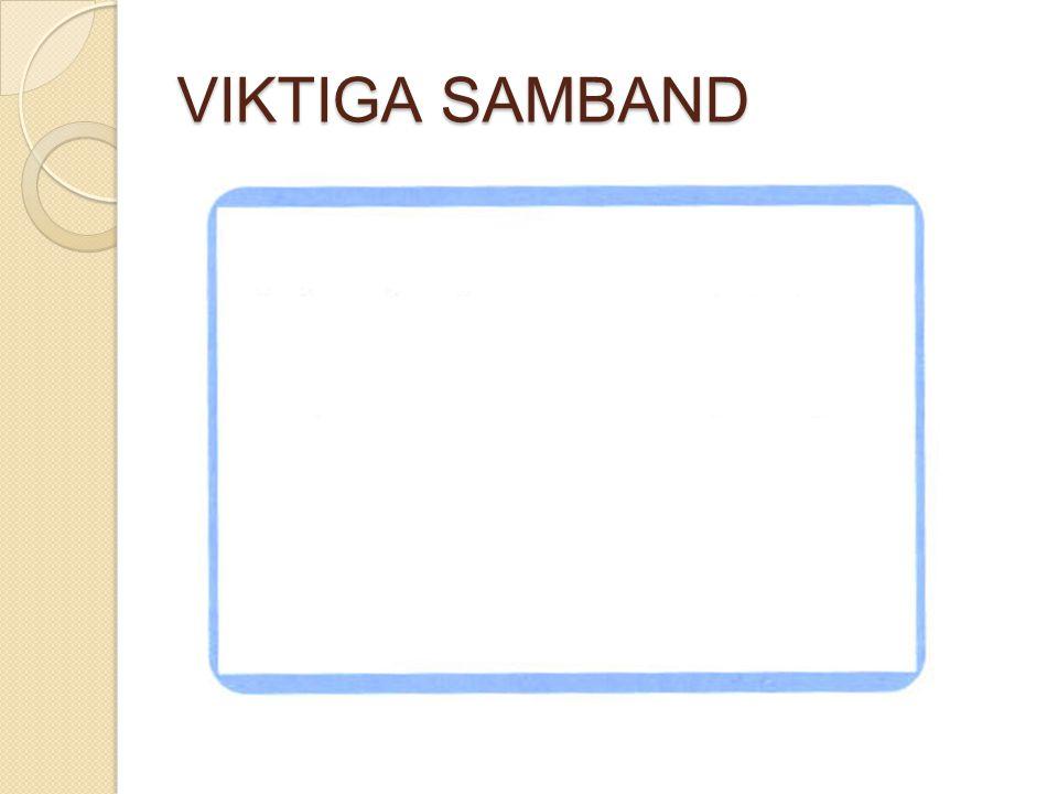 VIKTIGA SAMBAND Dubbla vinkeln Trigonometriska ettan