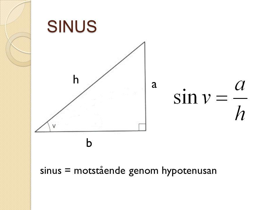 SINUS h a b sinus = motstående genom hypotenusan