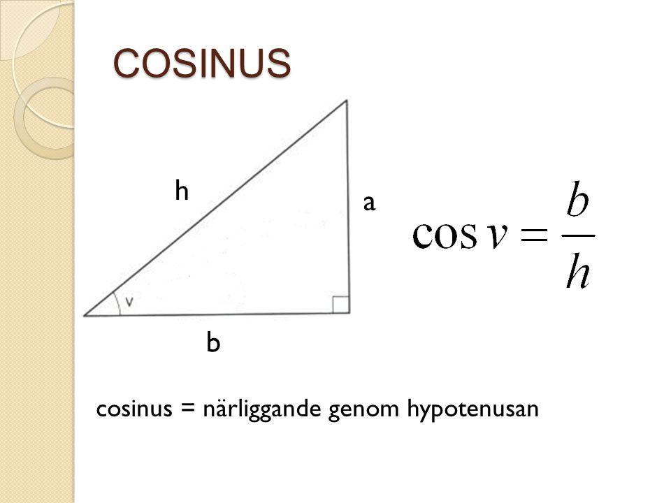 COSINUS h a b cosinus = närliggande genom hypotenusan
