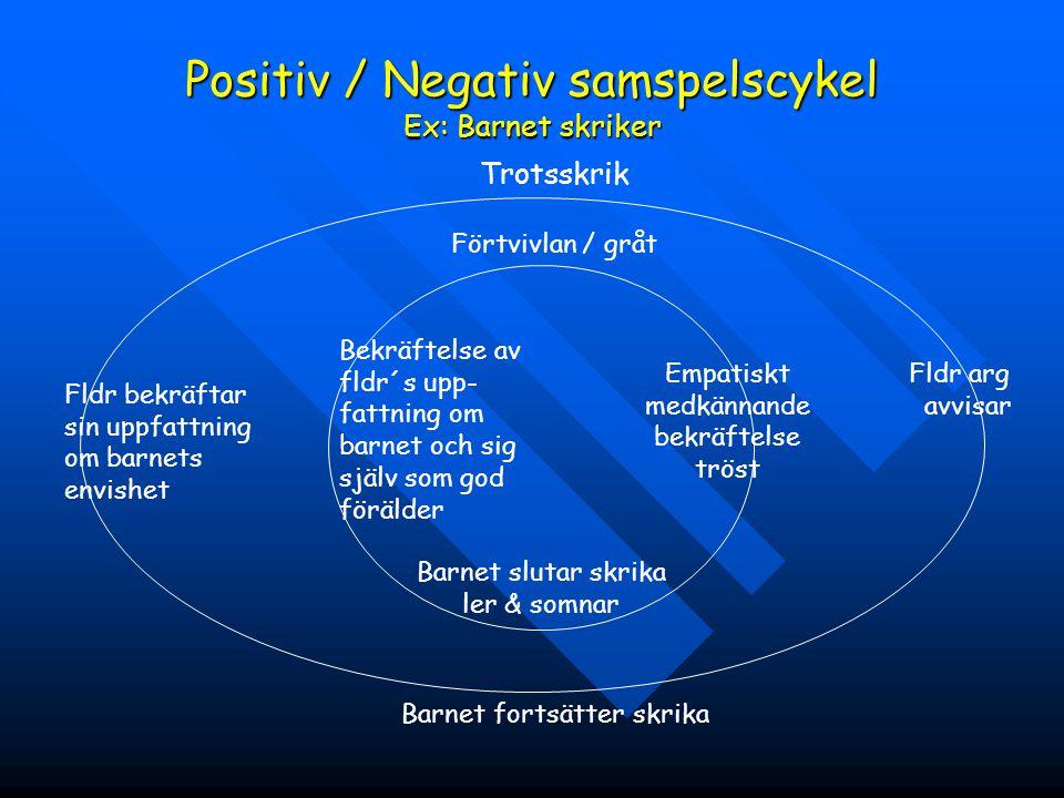 Positiv / Negativ samspelscykel Ex: Barnet skriker