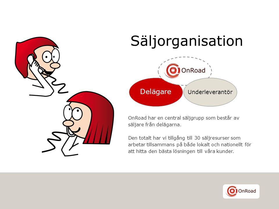 Säljorganisation Delägare Underleverantör