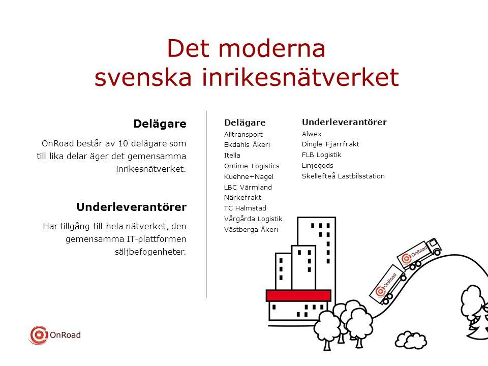 svenska inrikesnätverket