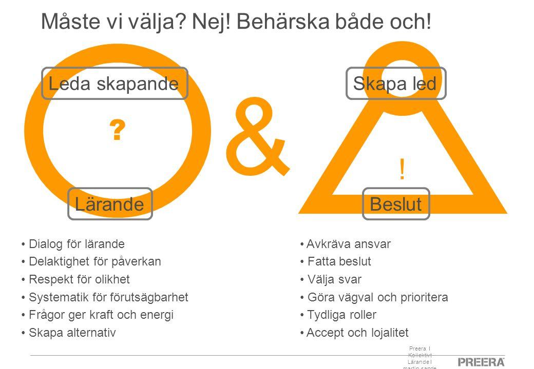 Preera I Kollektivt Lärande I martin.sande@preera.se